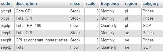 sqlih-data_in_columns